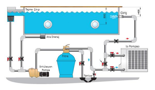 pool-heat-pump